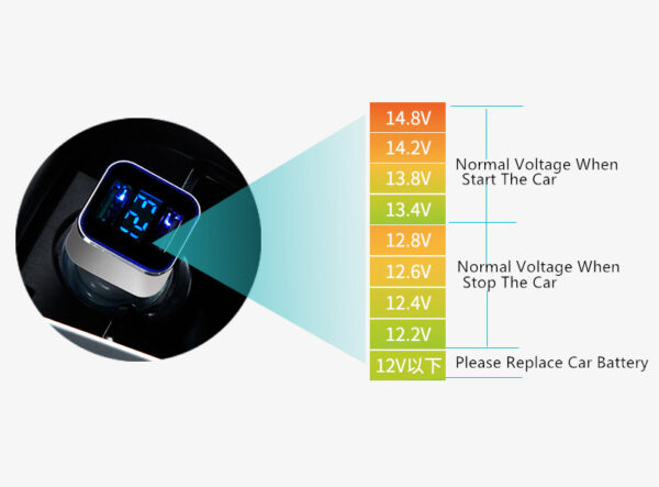 Monitor Car Voltage Cigarette Lighter Adapter With 2 Charging Port IPGC08_7